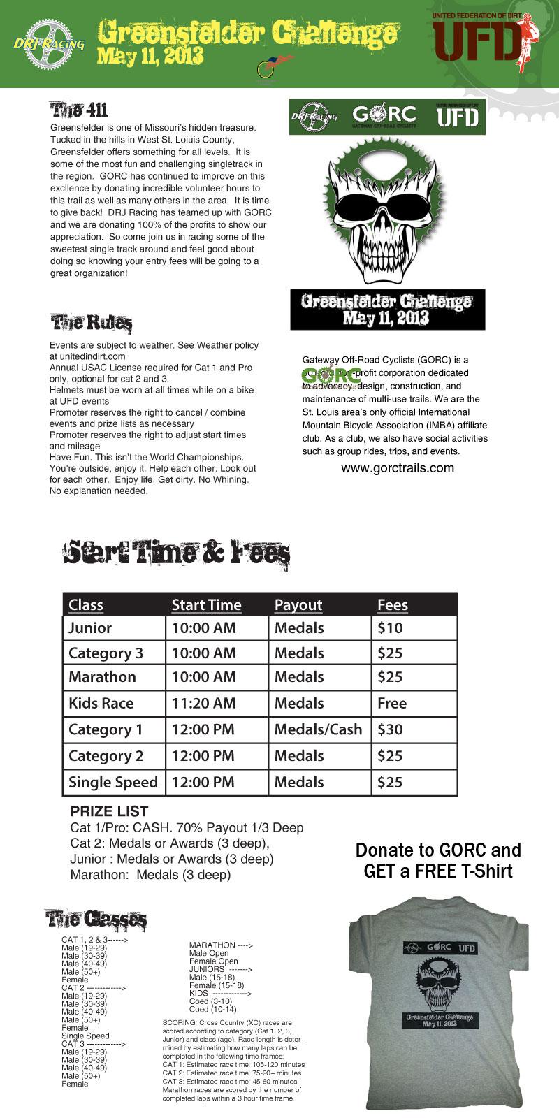 Greensfelder Challenge details